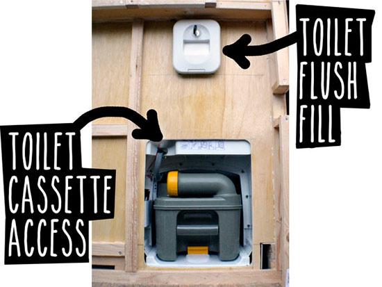 Toilet Cassette access