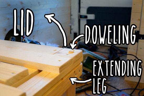 Extending leg. Lid down