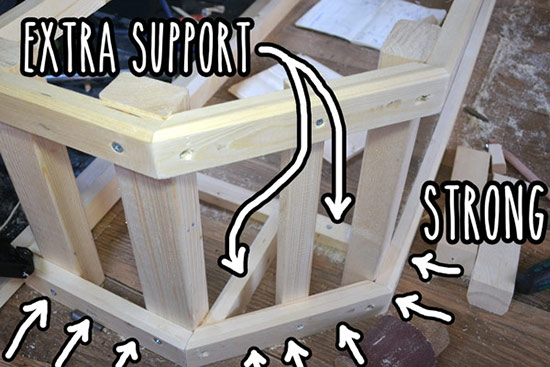 2. Fix to floor and strengthen The frame has to be pretty strong around the bottom because it will probably get kicked and knocked quite a bit. I put in some extra supports that are fixed to the plywood floor with screws. You can kick this pretty hard. It's solid