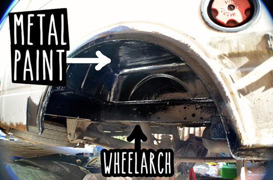 Painting wheel arch