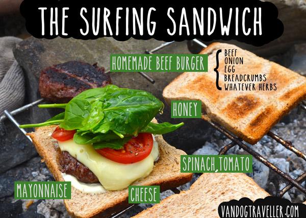 surfing-sandwich