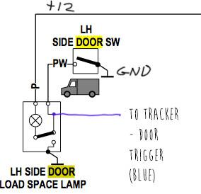 LDV-door-switch