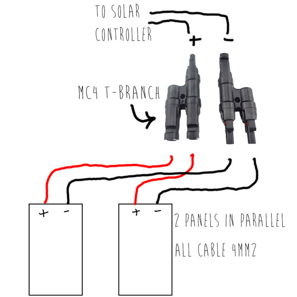 The 2 100W panels will be wired in parallel using MC4 t connectors