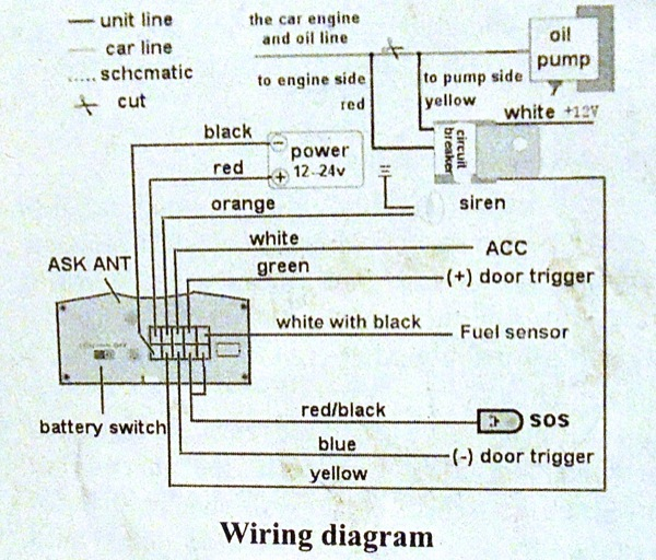 wiring diagram1 quartix tracker wiring diagram bennington wiring diagram \u2022 wiring  at n-0.co