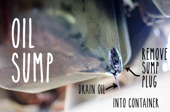 drain-oil