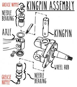 grease-kingpins-kingpin-diagram
