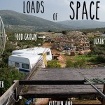 Living off the grid in the hills of Greece