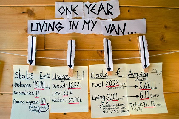 living-in-a-van-costs