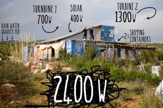 greece-in-a-campervan-off-grid-energy
