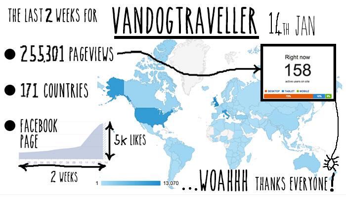 vandog-traveller-worldwide