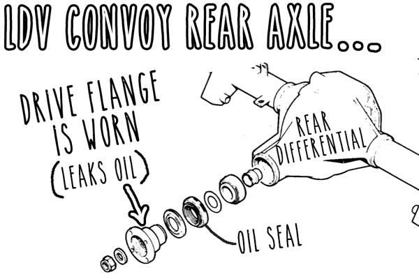 campervan-oil-leak-fixing-pinion-flange-diagram-ldv-convoy